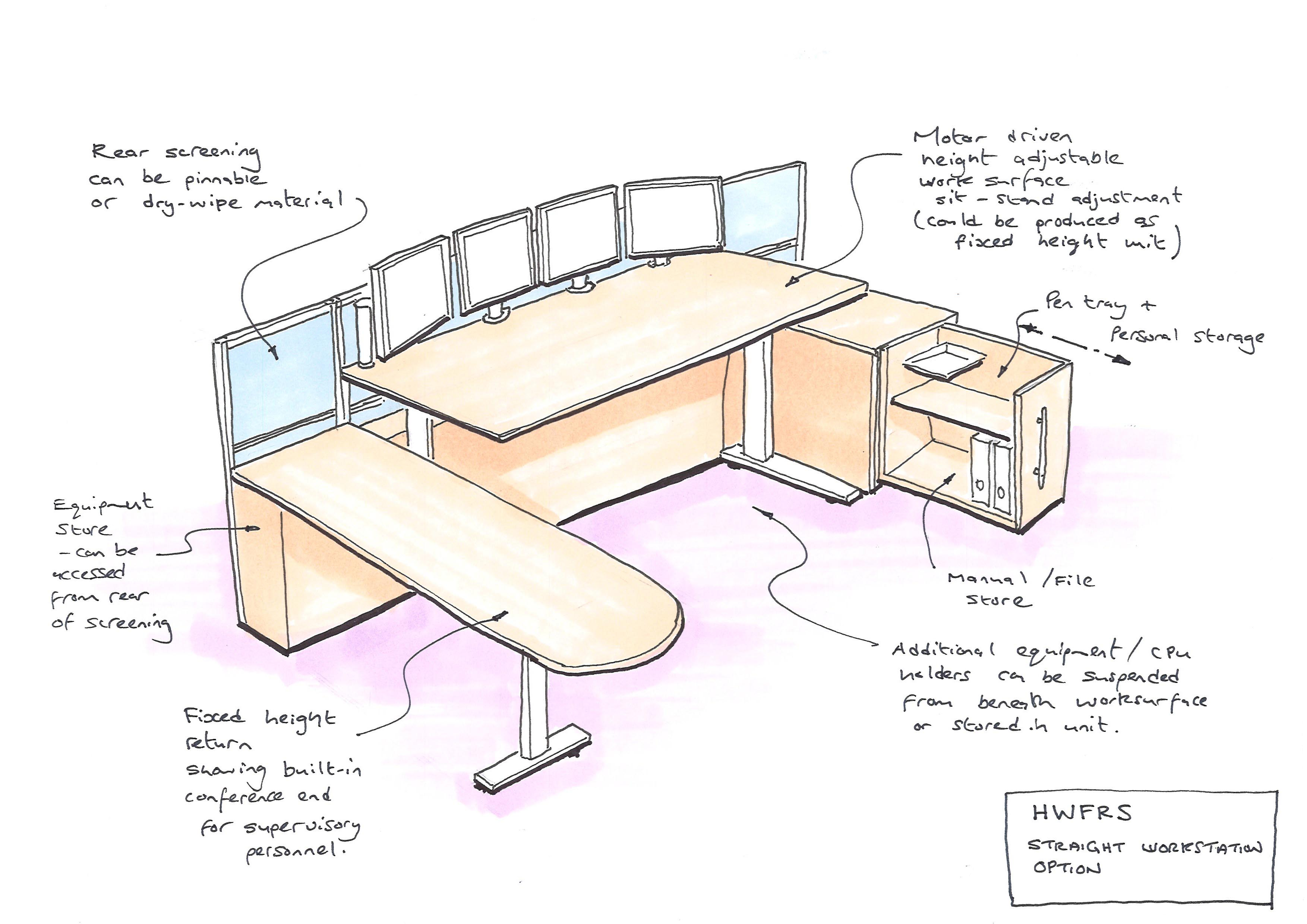 Bespoke product design richardsons office furniture for Product design